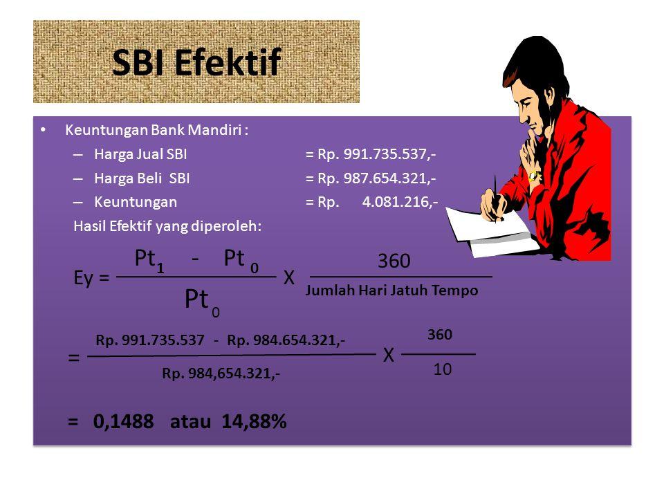 SBI Efektif Keuntungan Bank Mandiri : – Harga Jual SBI= Rp. 991.735.537,- – Harga Beli SBI= Rp. 987.654.321,- – Keuntungan= Rp. 4.081.216,- Hasil Efek