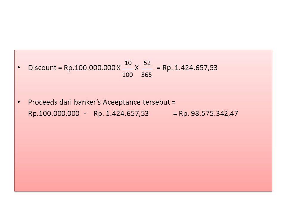 Discount = Rp.100.000.000 X X = Rp. 1.424.657,53 Proceeds dari banker's Aceeptance tersebut = Rp.100.000.000 - Rp. 1.424.657,53 = Rp. 98.575.342,47 Di