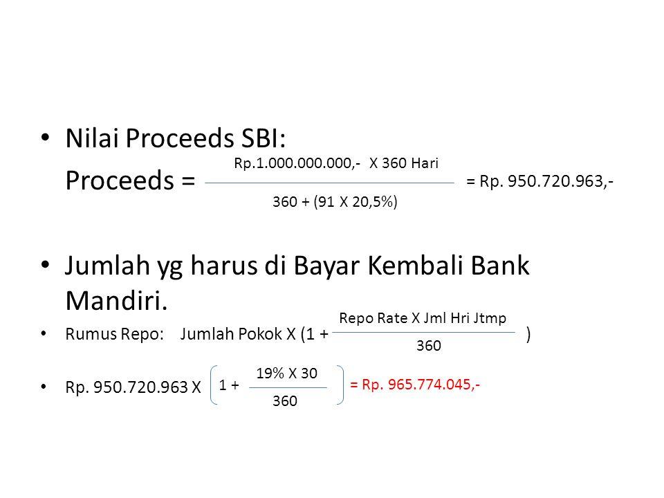 Nilai Proceeds SBI: Proceeds = Jumlah yg harus di Bayar Kembali Bank Mandiri. Rumus Repo: Jumlah Pokok X (1 + ) Rp. 950.720.963 X Rp.1.000.000.000,- X