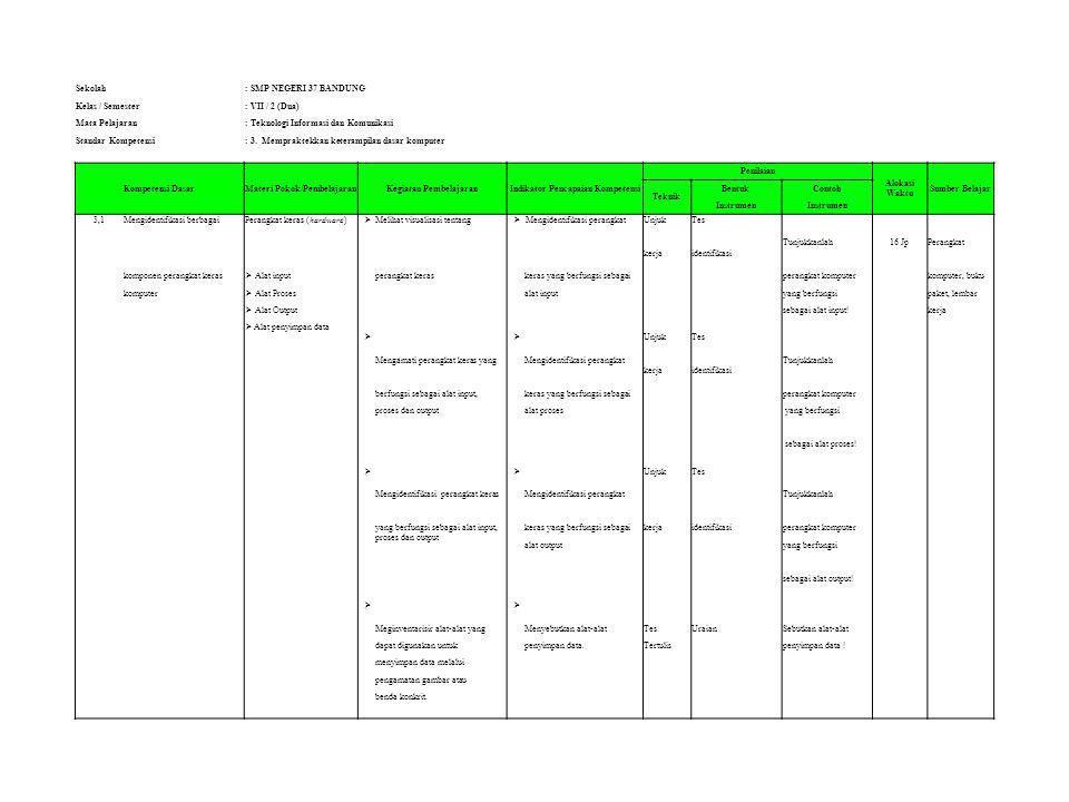 Sekolah: SMP NEGERI 37 BANDUNG Kelas / Semester: VII / 2 (Dua) Mata Pelajaran: Teknologi Informasi dan Komunikasi Standar Kompetensi: 3.