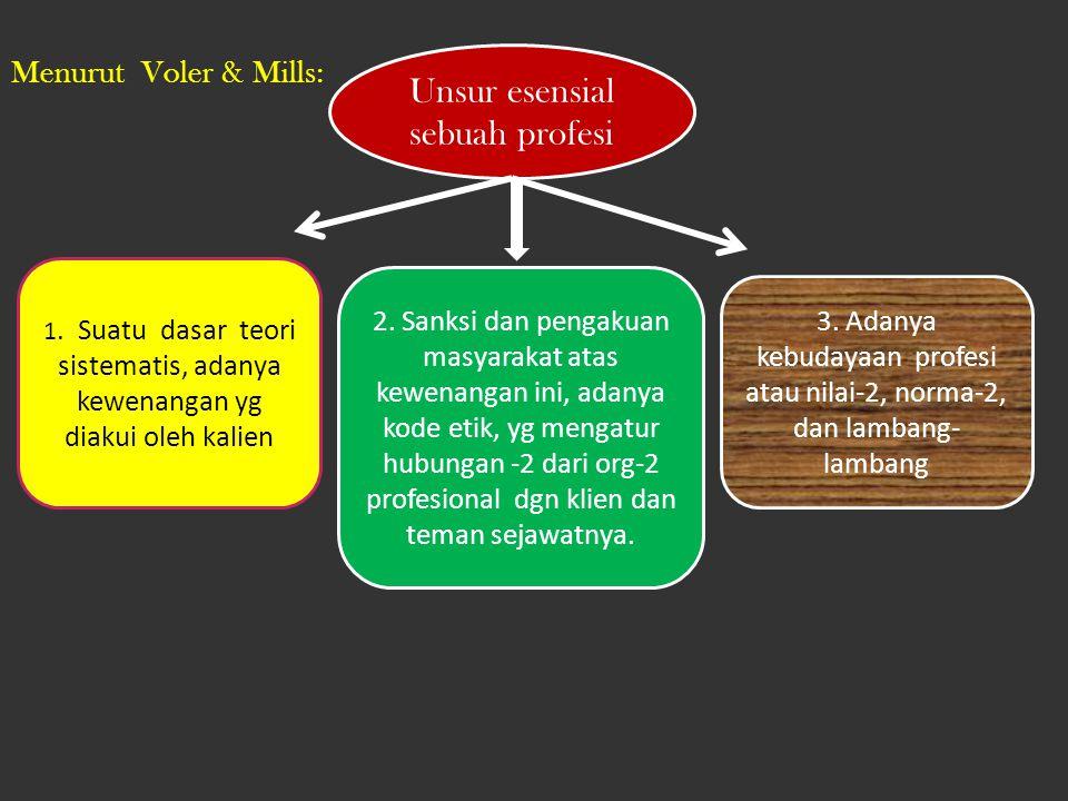 Menurut Voler & Mills: Unsur esensial sebuah profesi 1.