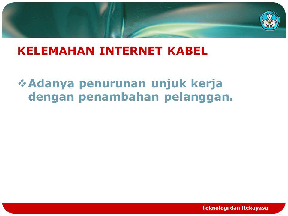 Teknologi dan Rekayasa KELEMAHAN INTERNET KABEL  Adanya penurunan unjuk kerja dengan penambahan pelanggan.