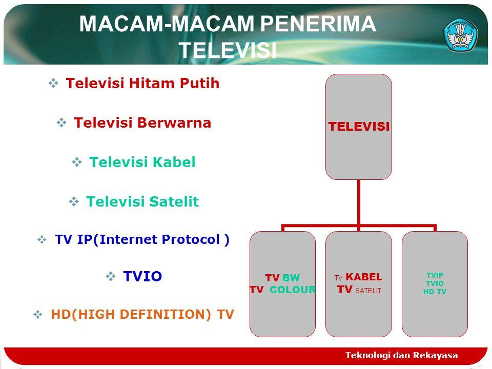 Teknologi dan Rekayasa MACAM-MACAM PENERIMA TELEVISI  Televisi Hitam Putih  Televisi Berwarna  Televisi Kabel  Televisi Satelit  TV IP(Internet P