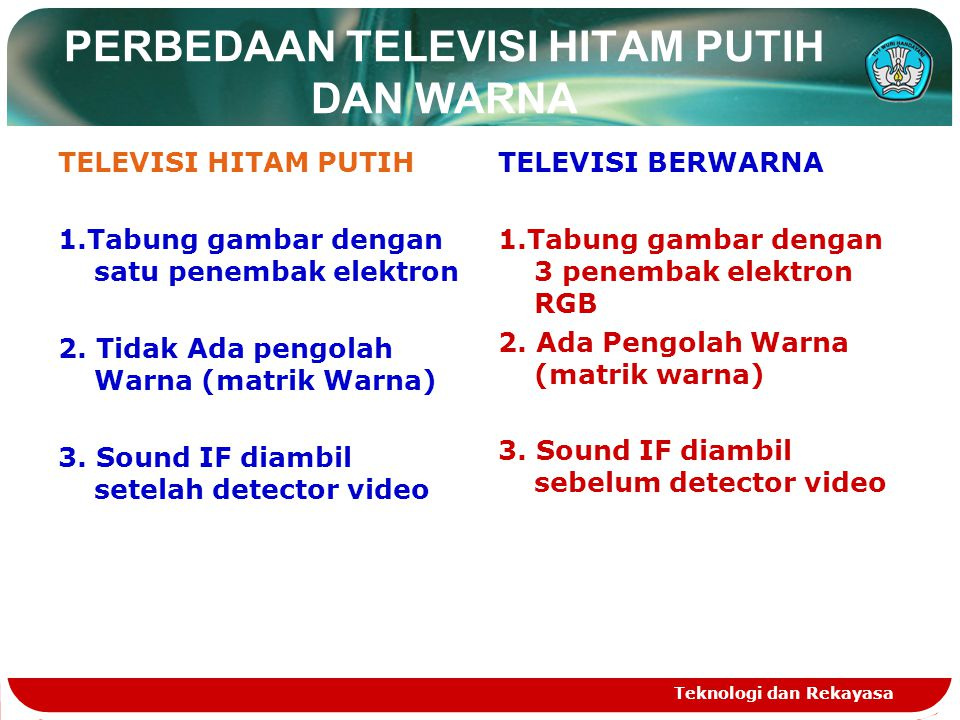 Teknologi dan Rekayasa PERBEDAAN TELEVISI HITAM PUTIH DAN WARNA TELEVISI HITAM PUTIH 1.Tabung gambar dengan satu penembak elektron 2.