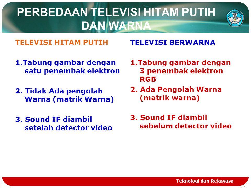 Teknologi dan Rekayasa PERBEDAAN TELEVISI HITAM PUTIH DAN WARNA TELEVISI HITAM PUTIH 1.Tabung gambar dengan satu penembak elektron 2. Tidak Ada pengol