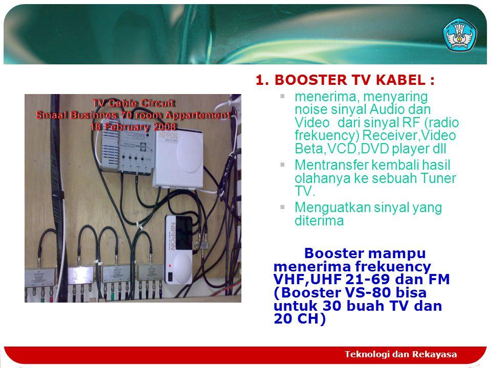 Teknologi dan Rekayasa 1. BOOSTER TV KABEL :  menerima, menyaring noise sinyal Audio dan Video dari sinyal RF (radio frekuency) Receiver,Video Beta,V