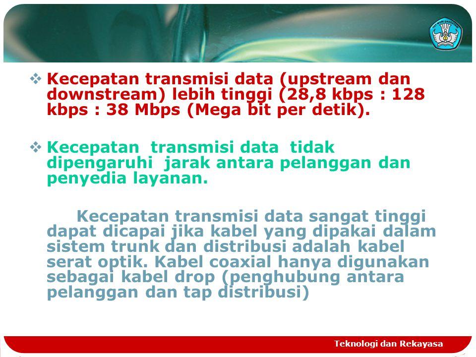Teknologi dan Rekayasa  Kecepatan transmisi data (upstream dan downstream) lebih tinggi (28,8 kbps : 128 kbps : 38 Mbps (Mega bit per detik).