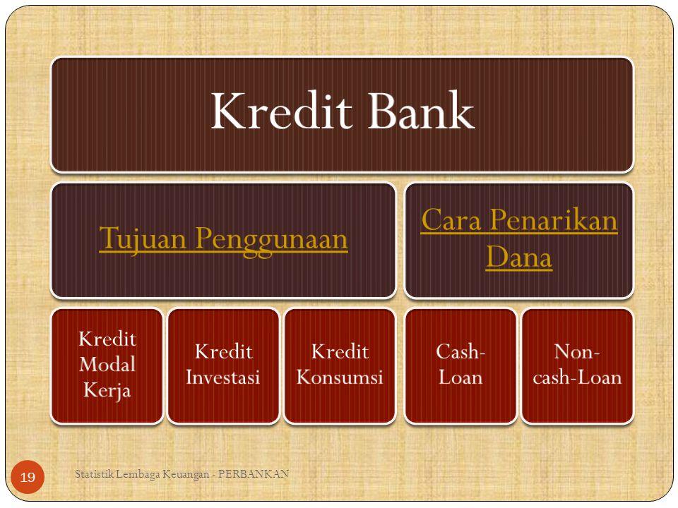 Kredit Berdasarkan Tujuan Penggunaan Statistik Lembaga Keuangan - PERBANKAN 20 1.
