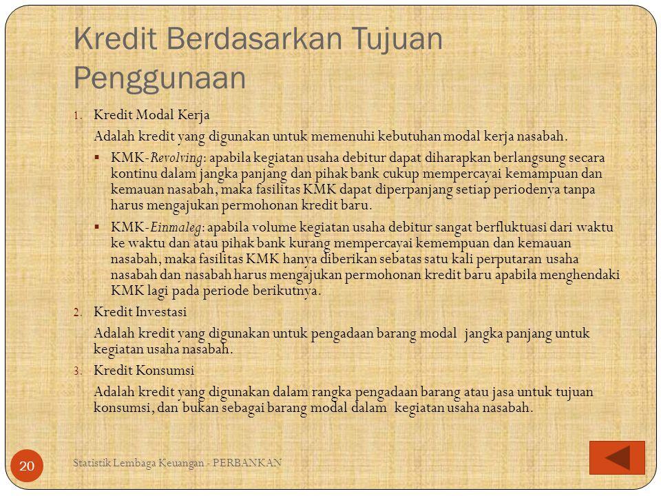 Kredit Berdasarkan Cara Penarikan Dana Statistik Lembaga Keuangan - PERBANKAN 21 1.