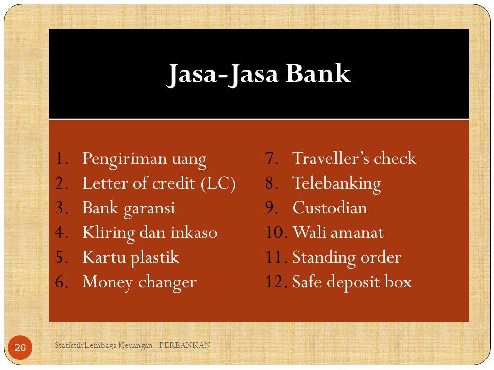 Bank Garansi Statistik Lembaga Keuangan - PERBANKAN 27 Bank Garansi adalah suatu jasa yang diberikan oleh bank berupa jaminan pembayaran sejumlah tertentu uang yang akan diberikan kepada pihak yang menerima jaminan, hanya apabila pihak yang dijamin melakukan cidera janji.