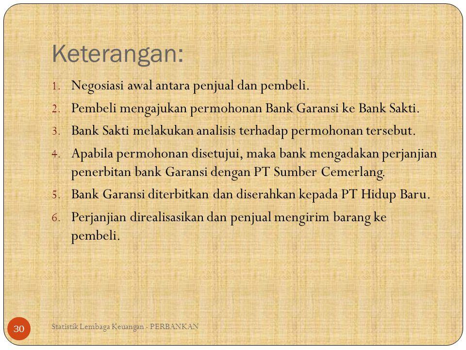 Letter Of Credit (LC) Statistik Lembaga Keuangan - PERBANKAN 31 Letter of credit (Surat Kredit Berdokumen) merupakan salah satu jasa yang ditawarkan bank dalam rangka pembelian barang, berupa penangguhan pembayaran pembelian oleh pembeli sejak LC dibuka sampai dengan jangka waktu tertentu sesuai perjanjian.