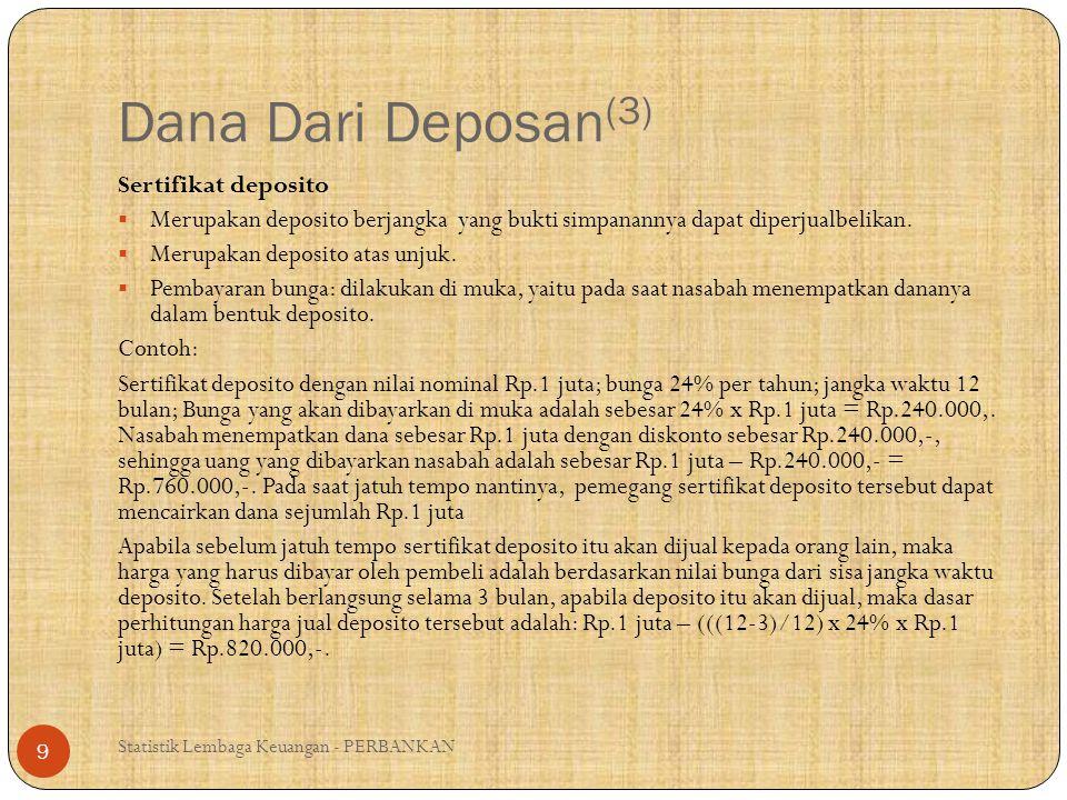 Dana Dari Deposan (4) Statistik Lembaga Keuangan - PERBANKAN 10 Deposit on call  Simpanan yang penarikannya hanya dapat dilakukan dengan pemberitahuan terlebih dahulu dalam jangka waktu tertentu sesuai dengan kesepakatan antara pihak bank dengan nasabah.