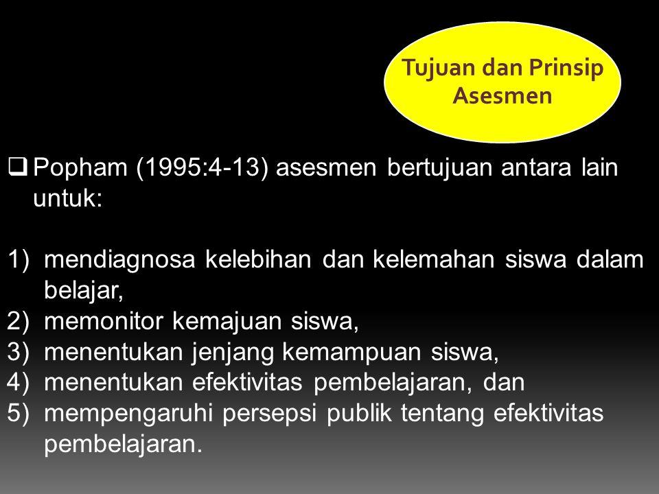  Popham (1995:4-13) asesmen bertujuan antara lain untuk: 1)mendiagnosa kelebihan dan kelemahan siswa dalam belajar, 2)memonitor kemajuan siswa, 3)men