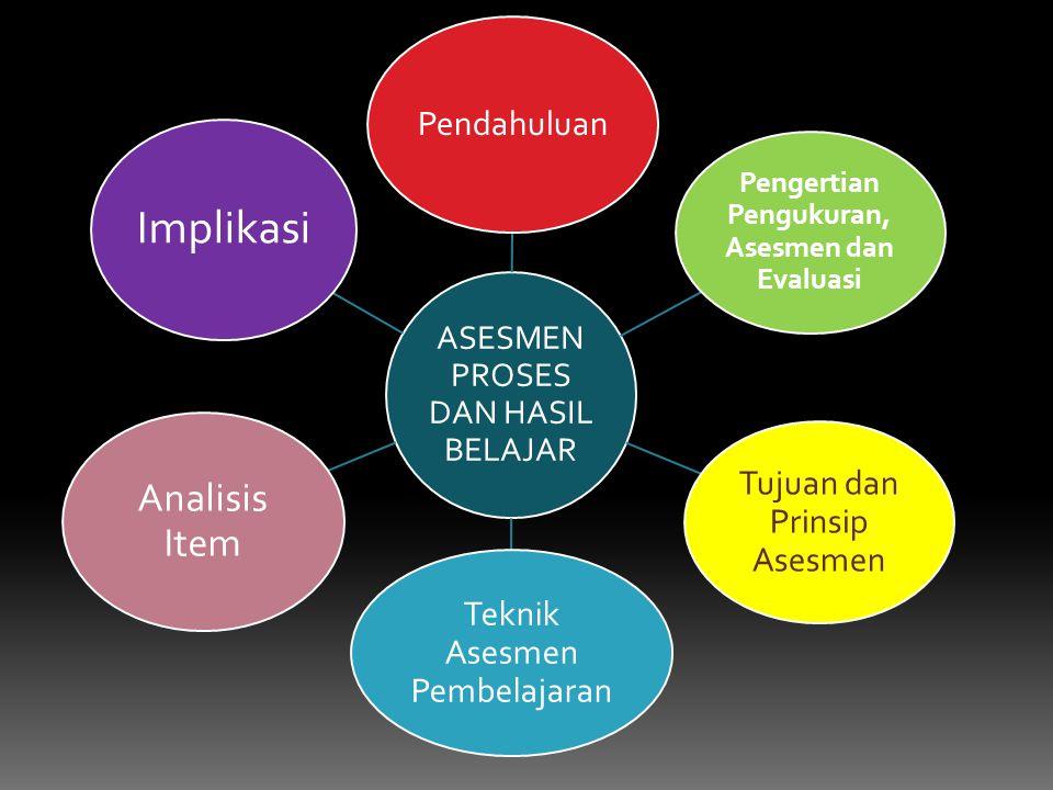 Pendahuluan Pengertian Pengukuran, Asesmen dan Evaluasi Tujuan dan Prinsip Asesmen Teknik Asesmen Pembelajaran Analisis Item Implikasi