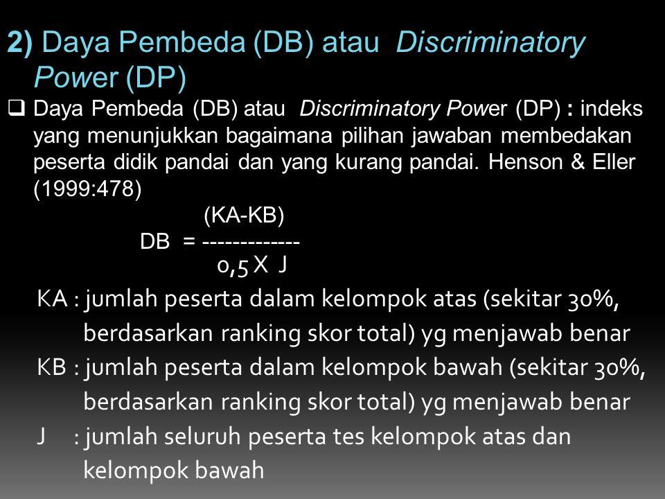 0,5 X J KA: jumlah peserta dalam kelompok atas (sekitar 30%, berdasarkan ranking skor total) yg menjawab benar KB: jumlah peserta dalam kelompok bawah