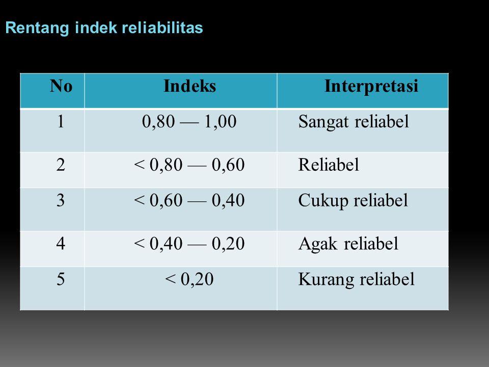 Rentang indek reliabilitas NoIndeksInterpretasi 10,80 — 1,00Sangat reliabel 2< 0,80 — 0,60Reliabel 3< 0,60 — 0,40Cukup reliabel 4< 0,40 — 0,20Agak rel