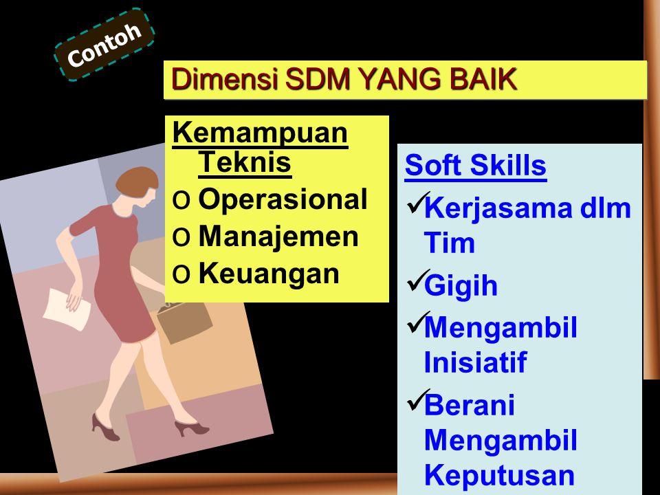 Dimensi SDM YANG BAIK Contoh Soft Skills Kerjasama dlm Tim Gigih Mengambil Inisiatif Berani Mengambil Keputusan Kemampuan Teknis o Operasional o Manajemen o Keuangan