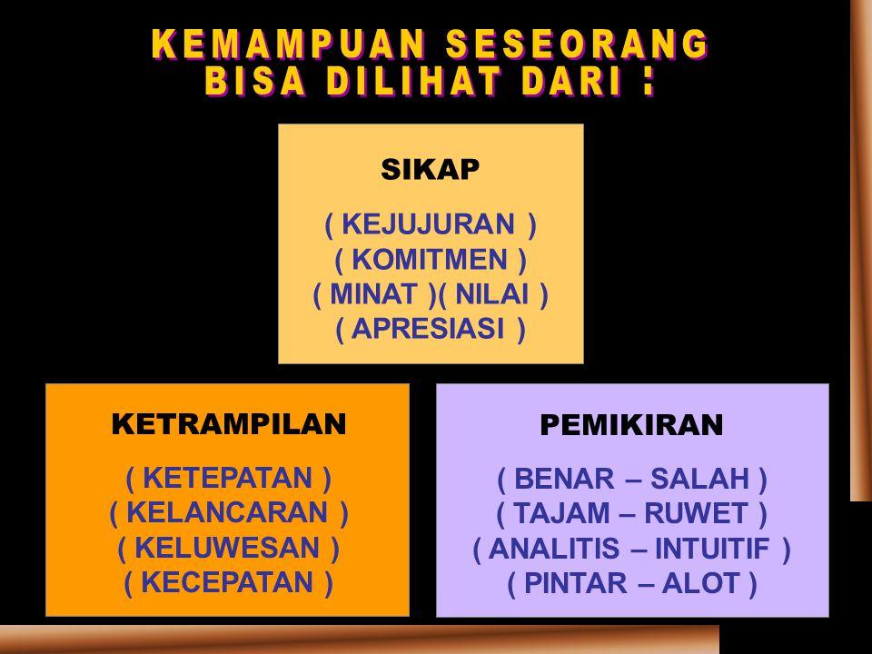PEMIKIRAN ( BENAR – SALAH ) ( TAJAM – RUWET ) ( ANALITIS – INTUITIF ) ( PINTAR – ALOT ) KETRAMPILAN ( KETEPATAN ) ( KELANCARAN ) ( KELUWESAN ) ( KECEPATAN ) SIKAP ( KEJUJURAN ) ( KOMITMEN ) ( MINAT )( NILAI ) ( APRESIASI )