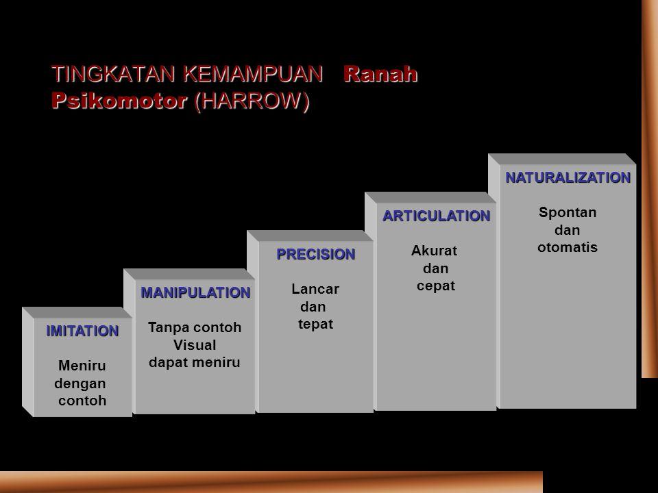 TINGKATAN KEMAMPUAN Ranah Psikomotor (HARROW) NATURALIZATION Spontan dan otomatis ARTICULATION Akurat dan cepat PRECISION Lancar dan tepat MANIPULATION Tanpa contoh Visual dapat meniru IMITATION Meniru dengan contoh