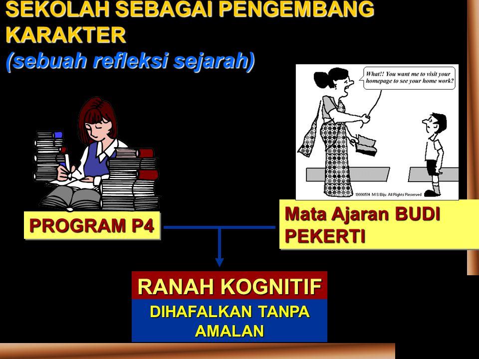 SEKOLAH SEBAGAI PENGEMBANG KARAKTER (sebuah refleksi sejarah) PROGRAM P4 Mata Ajaran BUDI PEKERTI RANAH KOGNITIF DIHAFALKAN TANPA AMALAN