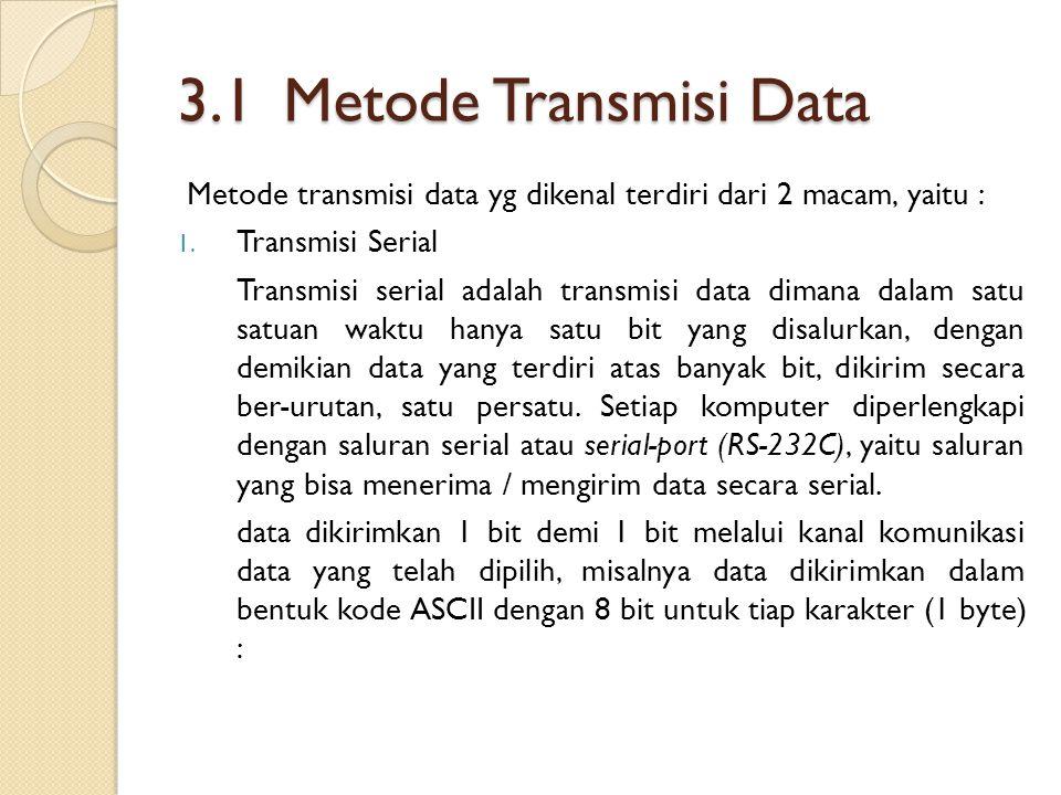 3.1 Metode Transmisi Data Metode transmisi data yg dikenal terdiri dari 2 macam, yaitu : 1.