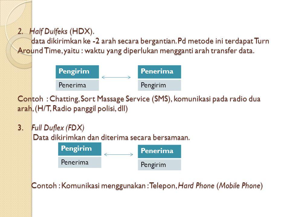 2.Half Dulfeks (HDX). data dikirimkan ke -2 arah secara bergantian.
