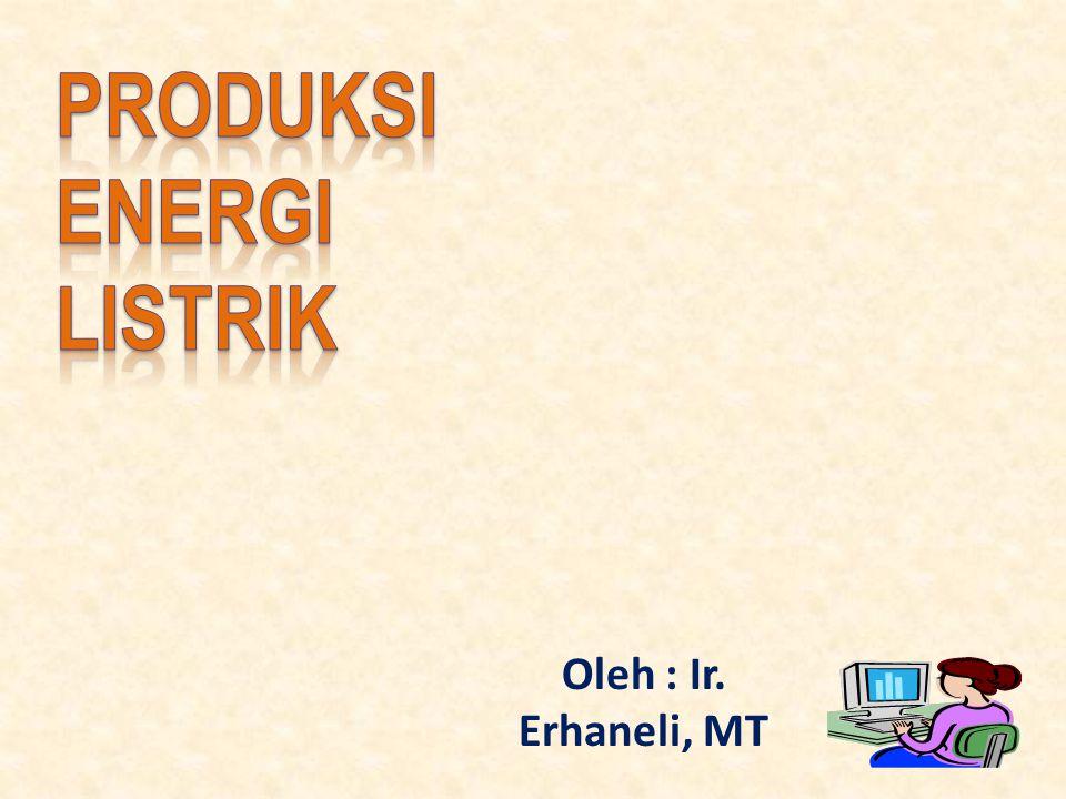  KONVERSI ENERGI MEKANIK  KONVERSI ENERGI THERMAL  KONVERSI ENERGI ELEKTROMAGNETIK  KONVERSI ENERGI KIMIA  KONVERSI ENERGI NUKLIR ENERGI LISTRIK KE