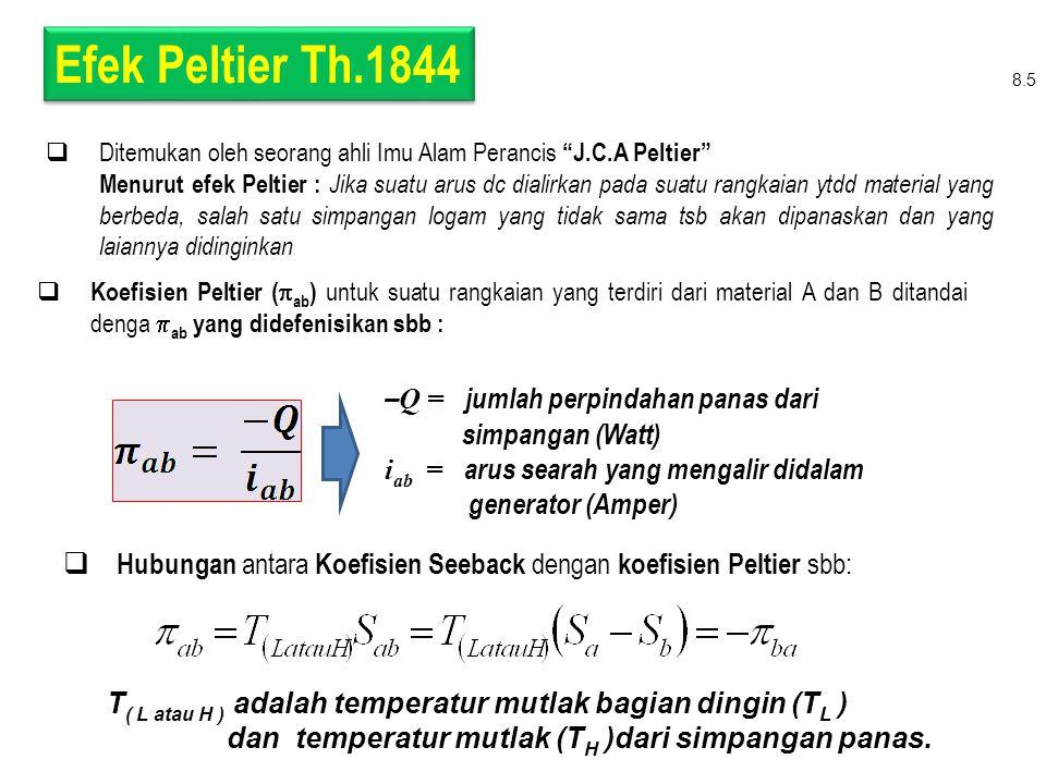 Efek Peltier Th.1844 T ( L atau H ) adalah temperatur mutlak bagian dingin (T L ) dan temperatur mutlak (T H )dari simpangan panas. – Q = jumlah perpi