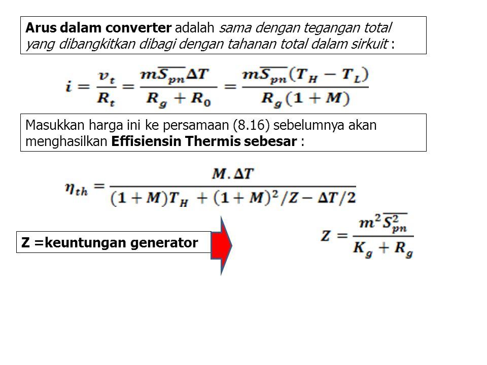 Arus dalam converter adalah sama dengan tegangan total yang dibangkitkan dibagi dengan tahanan total dalam sirkuit : Masukkan harga ini ke persamaan (