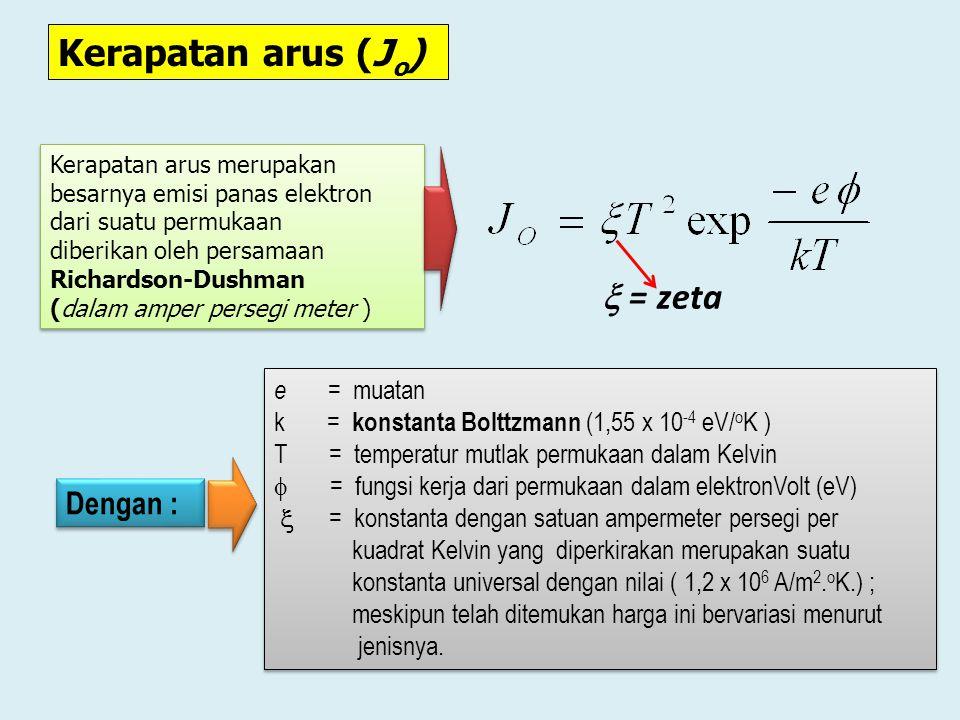 e = muatan k = konstanta Bolttzmann (1,55 x 10 -4 eV/ o K ) T = temperatur mutlak permukaan dalam Kelvin  = fungsi kerja dari permukaan dalam elektro
