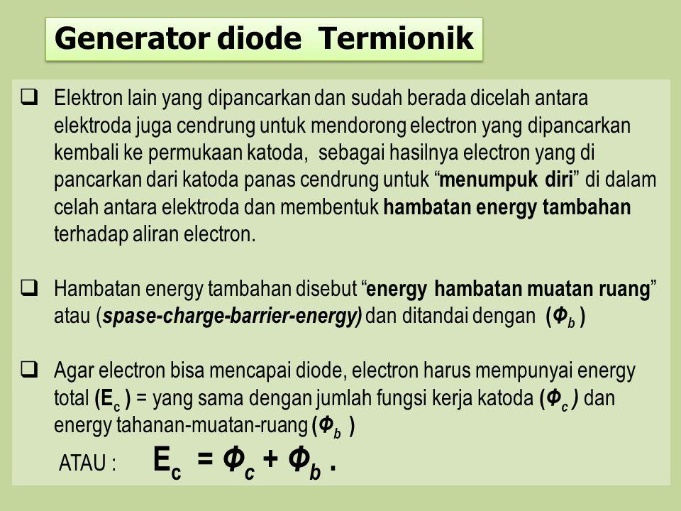  Elektron lain yang dipancarkan dan sudah berada dicelah antara elektroda juga cendrung untuk mendorong electron yang dipancarkan kembali ke permukaa