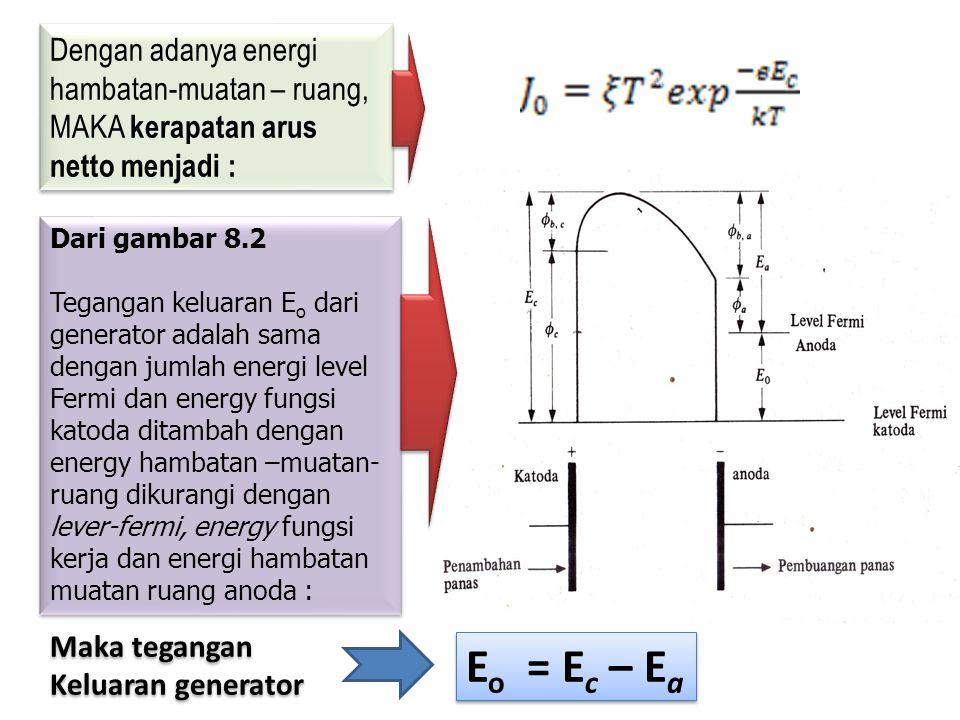 Dengan adanya energi hambatan-muatan – ruang, MAKA kerapatan arus netto menjadi : E o = E c – E a Maka tegangan Keluaran generator Maka tegangan Kelua