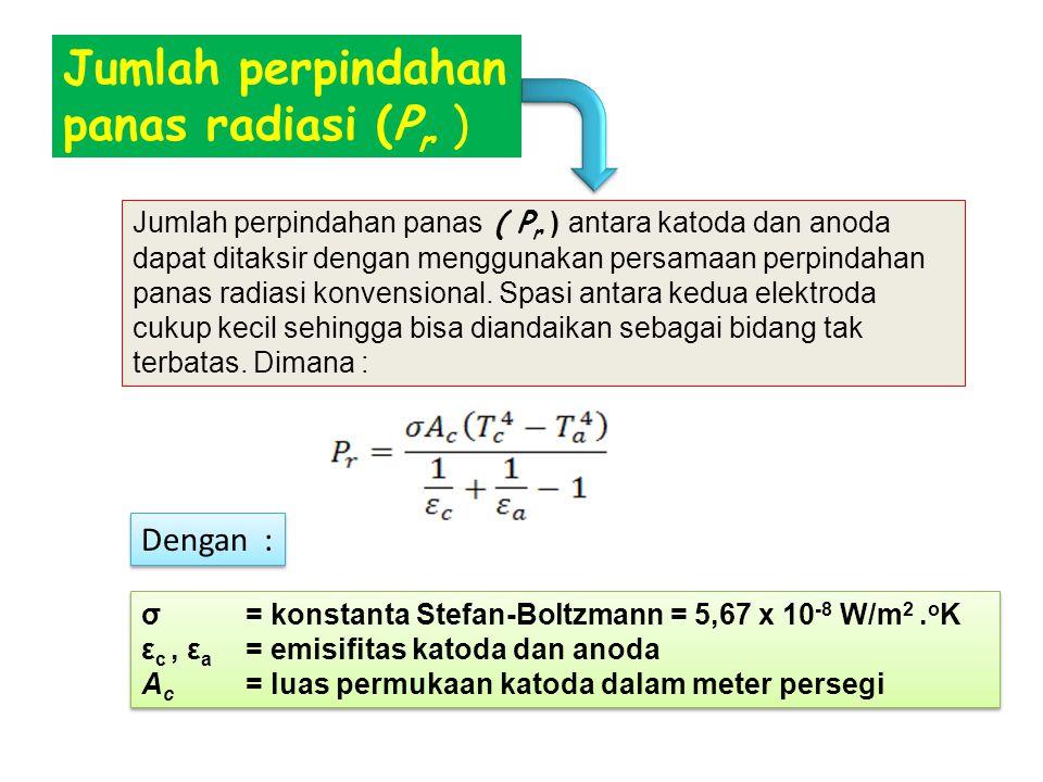 Jumlah perpindahan panas ( P r ) antara katoda dan anoda dapat ditaksir dengan menggunakan persamaan perpindahan panas radiasi konvensional. Spasi ant
