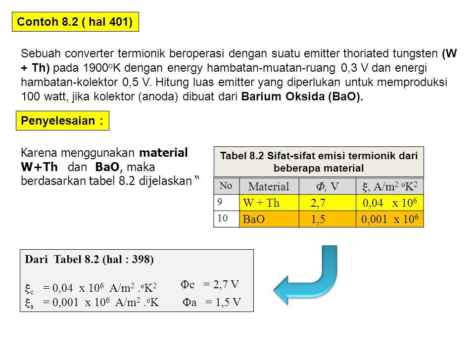 Sebuah converter termionik beroperasi dengan suatu emitter thoriated tungsten (W + Th) pada 1900 o K dengan energy hambatan-muatan-ruang 0,3 V dan ene