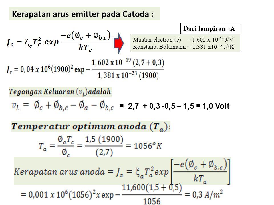 Kerapatan arus emitter pada Catoda : Muatan electron (e) = 1,602 x 10 -19 J/V Konstanta Boltzmann = 1,381 x10 -23 J/ o K Dari lampiran –A = 2,7 + 0,3