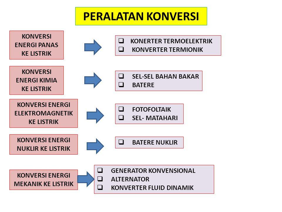 KONVERTER TERMOELEKCTRIK (Generator termoelektrik)