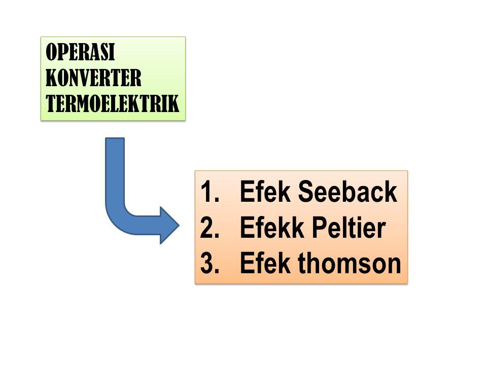 OPERASI KONVERTER TERMOELEKTRIK OPERASI KONVERTER TERMOELEKTRIK 1.Efek Seeback 2.Efekk Peltier 3.Efek thomson 1.Efek Seeback 2.Efekk Peltier 3.Efek th