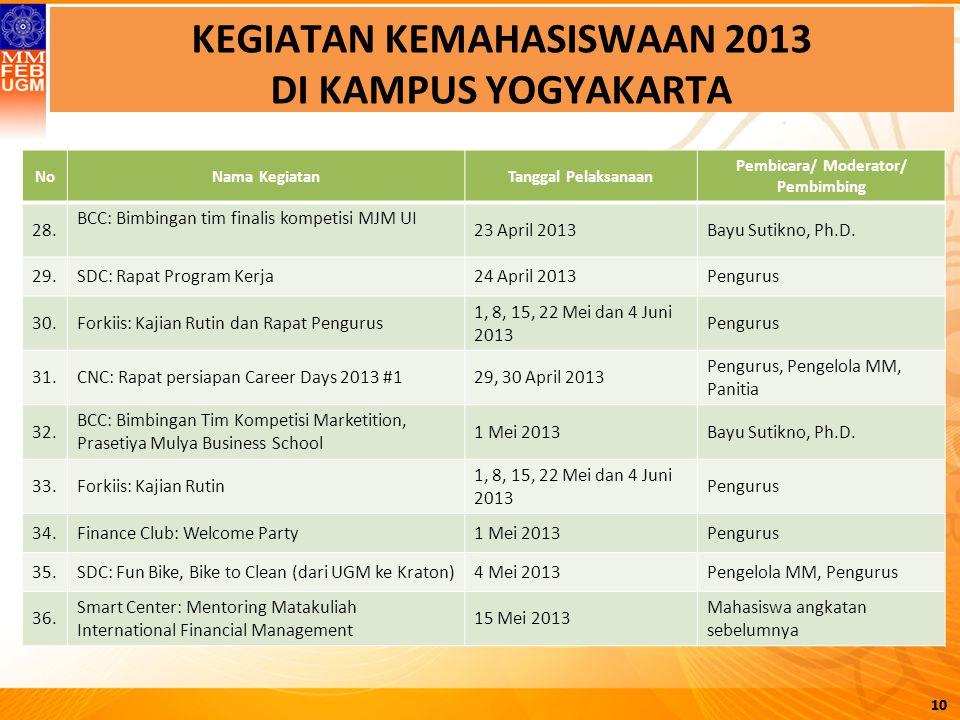 10 NoNama KegiatanTanggal Pelaksanaan Pembicara/ Moderator/ Pembimbing 28. BCC: Bimbingan tim finalis kompetisi MJM UI 23 April 2013Bayu Sutikno, Ph.D