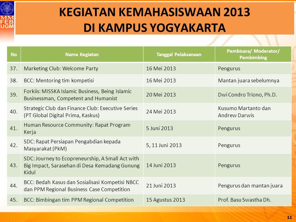 11 NoNama KegiatanTanggal Pelaksanaan Pembicara/ Moderator/ Pembimbing 37.Marketing Club: Welcome Party16 Mei 2013Pengurus 38.BCC: Mentoring tim kompe