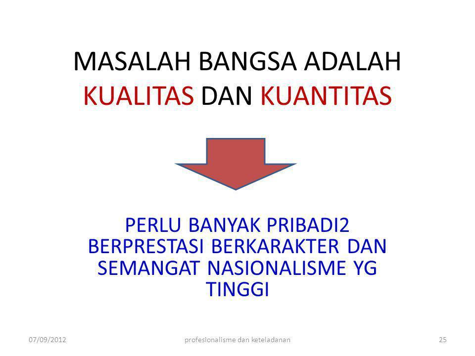 MASALAH BANGSA ADALAH KUALITAS DAN KUANTITAS PERLU BANYAK PRIBADI2 BERPRESTASI BERKARAKTER DAN SEMANGAT NASIONALISME YG TINGGI 07/09/201225profesional