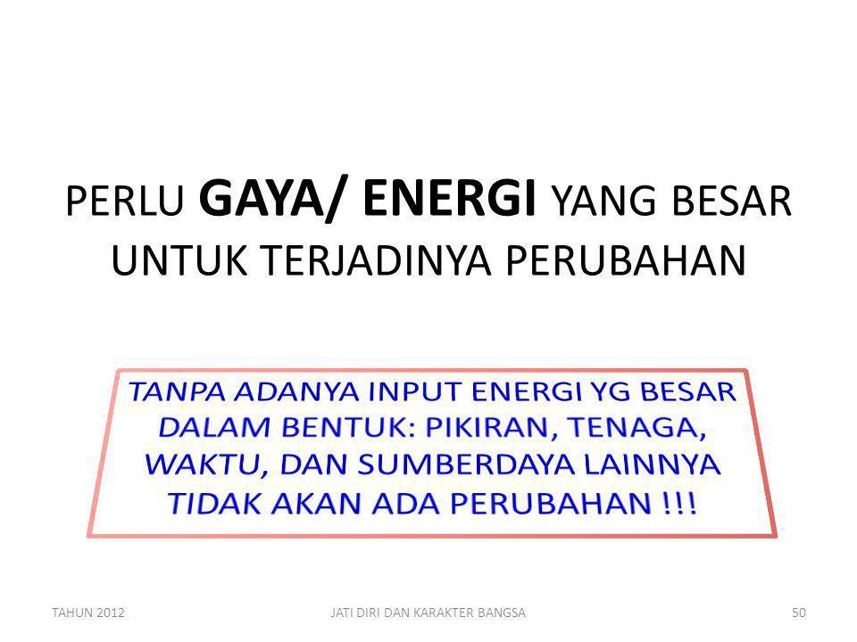 PERLU GAYA/ ENERGI YANG BESAR UNTUK TERJADINYA PERUBAHAN TAHUN 201250JATI DIRI DAN KARAKTER BANGSA