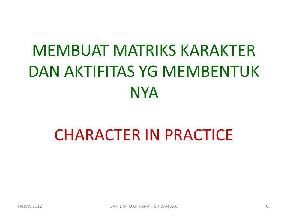 MEMBUAT MATRIKS KARAKTER DAN AKTIFITAS YG MEMBENTUK NYA CHARACTER IN PRACTICE TAHUN 2012JATI DIRI DAN KARAKTER BANGSA67