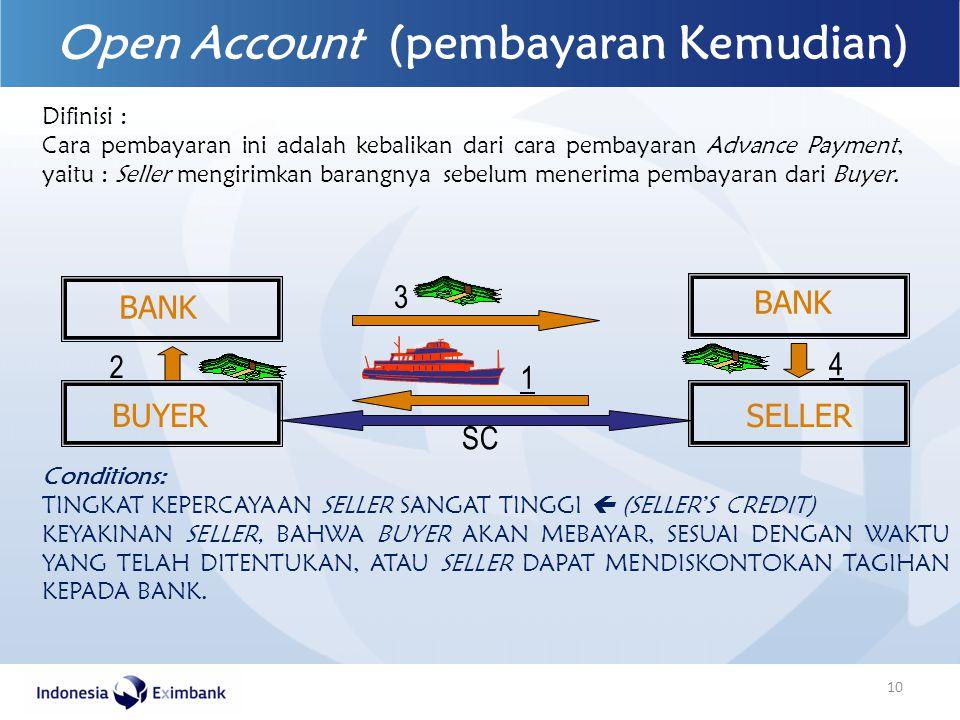 Open Account (pembayaran Kemudian) 3 BANK BUYER BANK SELLER 2 4 1 SC Difinisi : Cara pembayaran ini adalah kebalikan dari cara pembayaran Advance Paym