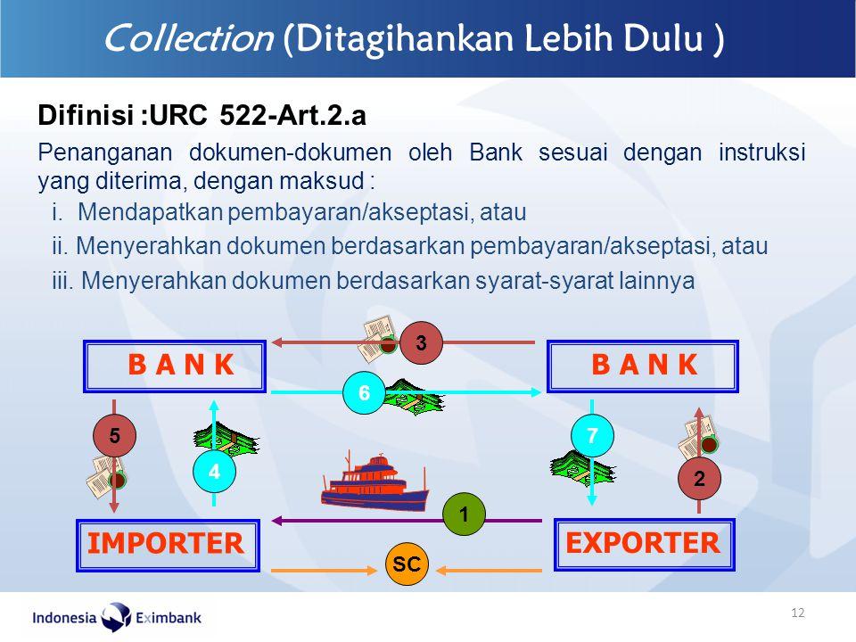 Collection (Ditagihankan Lebih Dulu ) 12 Difinisi :URC 522-Art.2.a Penanganan dokumen-dokumen oleh Bank sesuai dengan instruksi yang diterima, dengan