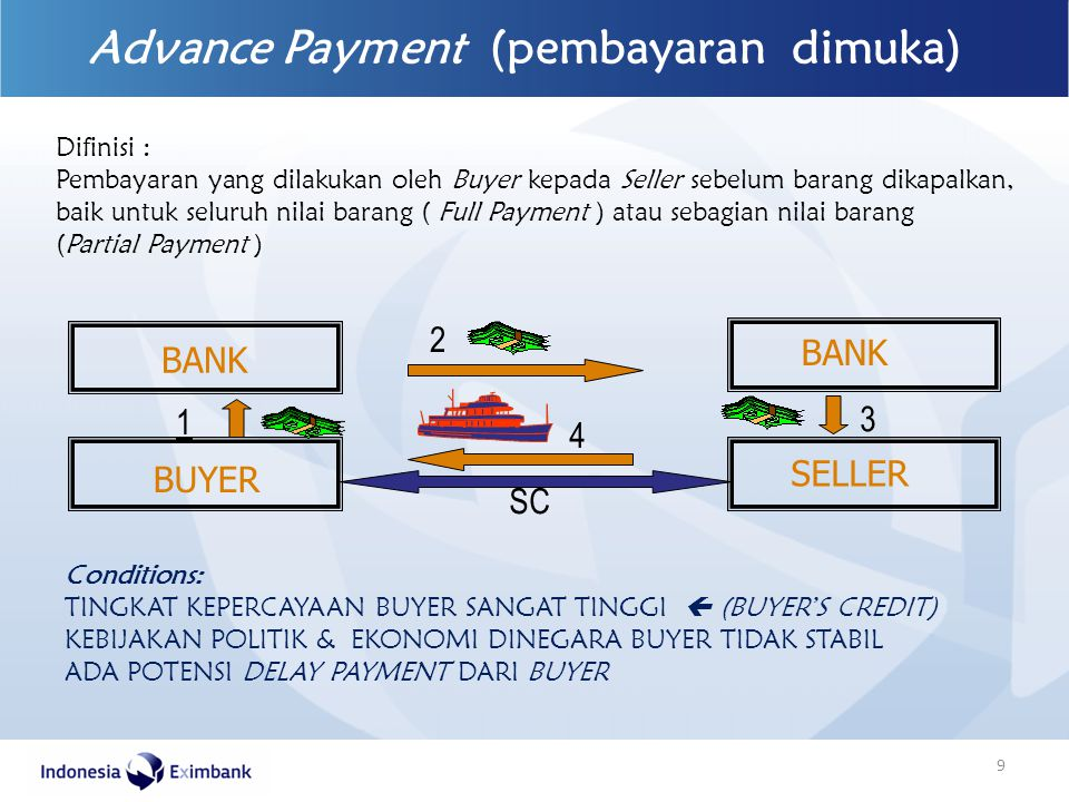 Advance Payment (pembayaran dimuka) Difinisi : Pembayaran yang dilakukan oleh Buyer kepada Seller sebelum barang dikapalkan, baik untuk seluruh nilai