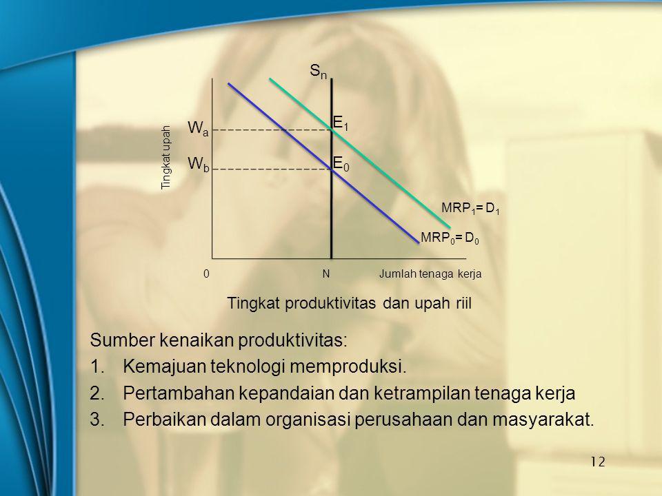 Sumber kenaikan produktivitas: 1.Kemajuan teknologi memproduksi. 2.Pertambahan kepandaian dan ketrampilan tenaga kerja 3.Perbaikan dalam organisasi pe