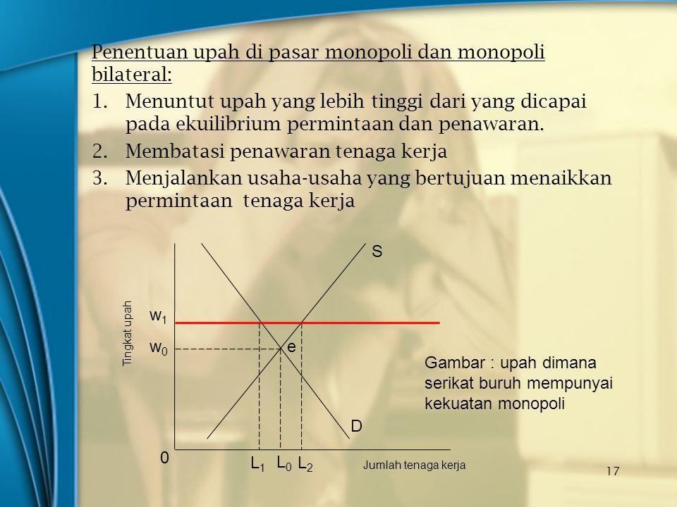 Penentuan upah di pasar monopoli dan monopoli bilateral: 1.Menuntut upah yang lebih tinggi dari yang dicapai pada ekuilibrium permintaan dan penawaran
