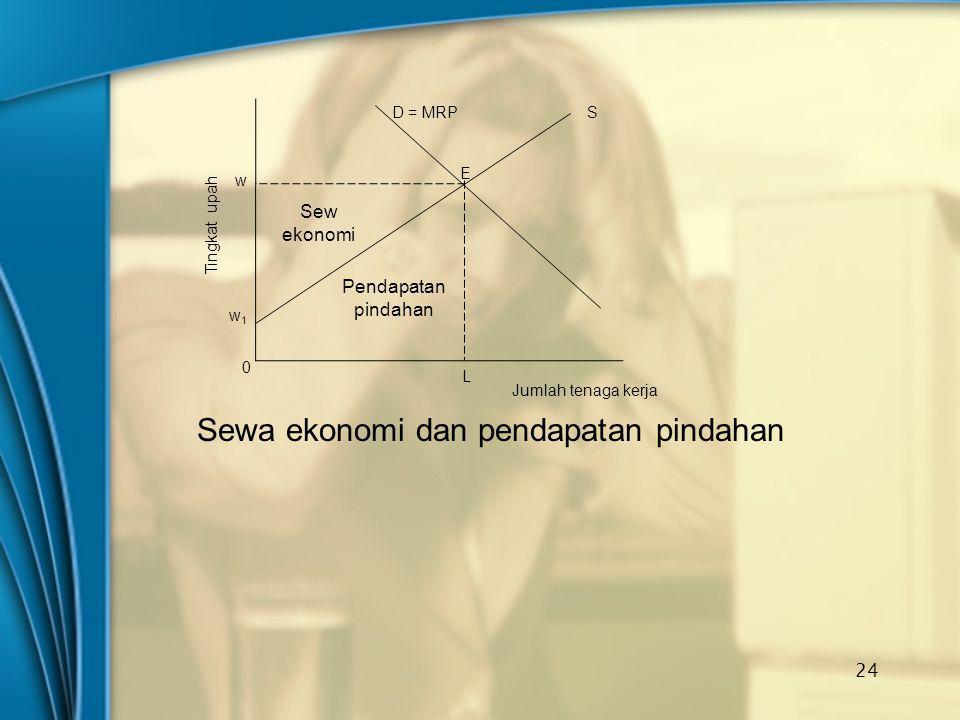 24 D = MRPS E w w1w1 0 L Tingkat upah Jumlah tenaga kerja Sewa ekonomi dan pendapatan pindahan Sew ekonomi Pendapatan pindahan