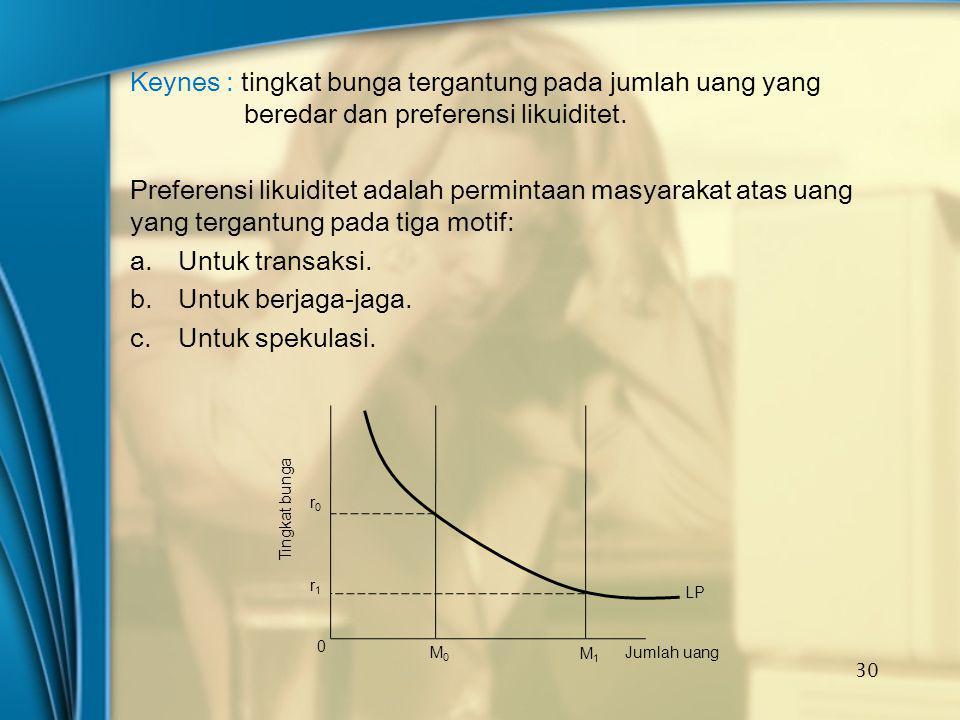 Keynes : tingkat bunga tergantung pada jumlah uang yang beredar dan preferensi likuiditet. Preferensi likuiditet adalah permintaan masyarakat atas uan