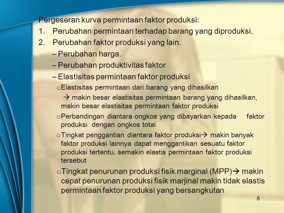 Pergeseran kurva permintaan faktor produksi: 1.Perubahan permintaan terhadap barang yang diproduksi. 2.Perubahan faktor produksi yang lain. –Perubahan